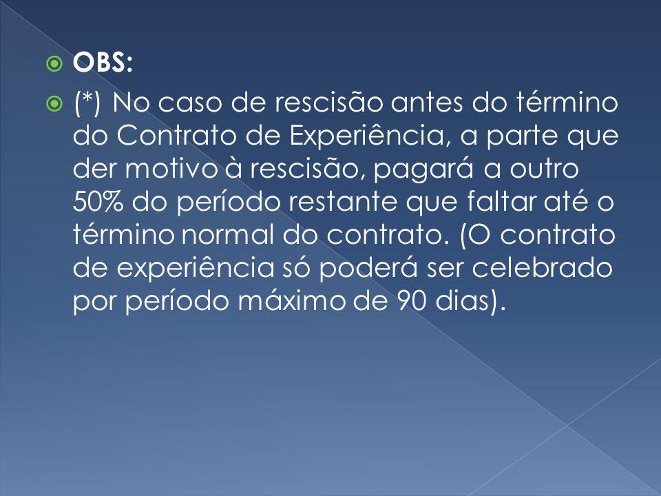 OBS: (*) No caso de rescisão antes do término do Contrato de Experiência, a parte que der motivo à rescisão, pagará a outro 50% do período restante qu