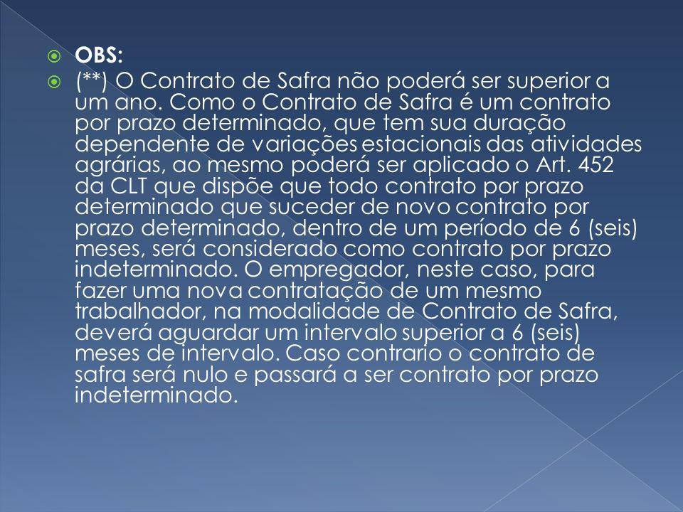 OBS: (**) O Contrato de Safra não poderá ser superior a um ano.