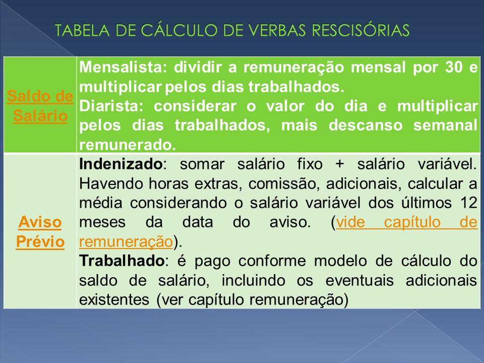 Saldo de Salário Mensalista: dividir a remuneração mensal por 30 e multiplicar pelos dias trabalhados.
