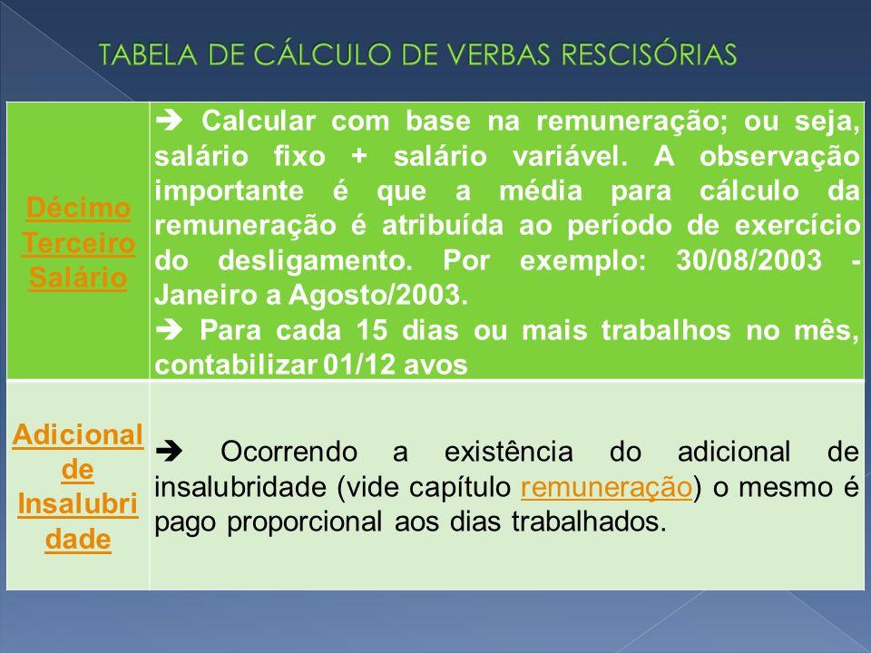 Décimo Terceiro Salário Calcular com base na remuneração; ou seja, salário fixo + salário variável.
