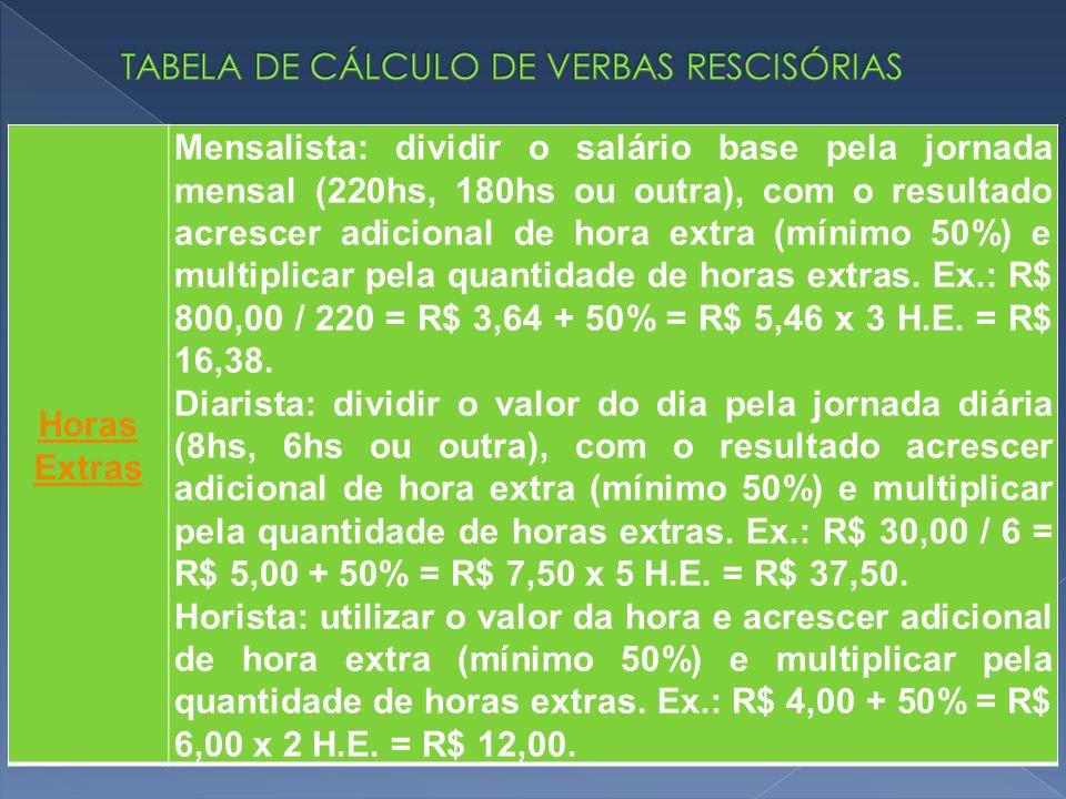 Horas Extras Mensalista: dividir o salário base pela jornada mensal (220hs, 180hs ou outra), com o resultado acrescer adicional de hora extra (mínimo