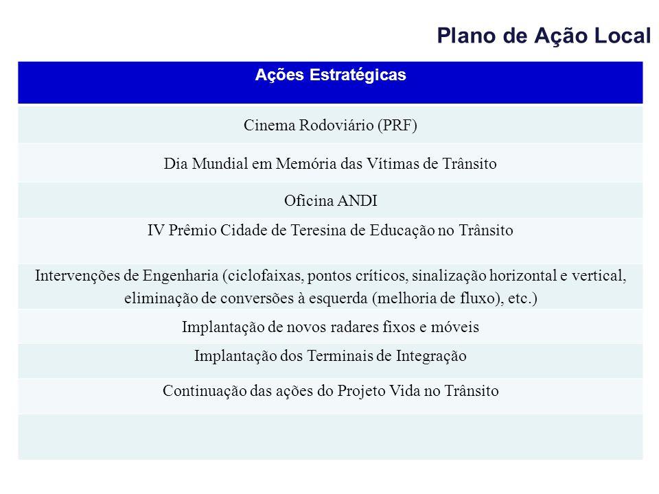Plano de Ação Local Ações Estratégicas Cinema Rodoviário (PRF) Dia Mundial em Memória das Vítimas de Trânsito Oficina ANDI IV Prêmio Cidade de Teresin