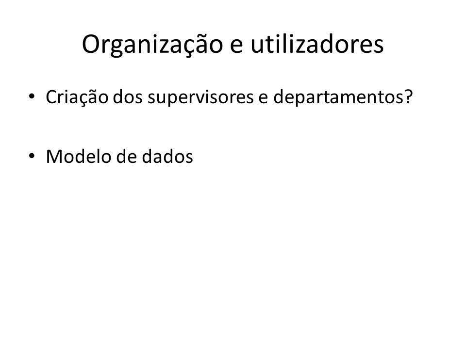 Organização e utilizadores Criação dos supervisores e departamentos? Modelo de dados