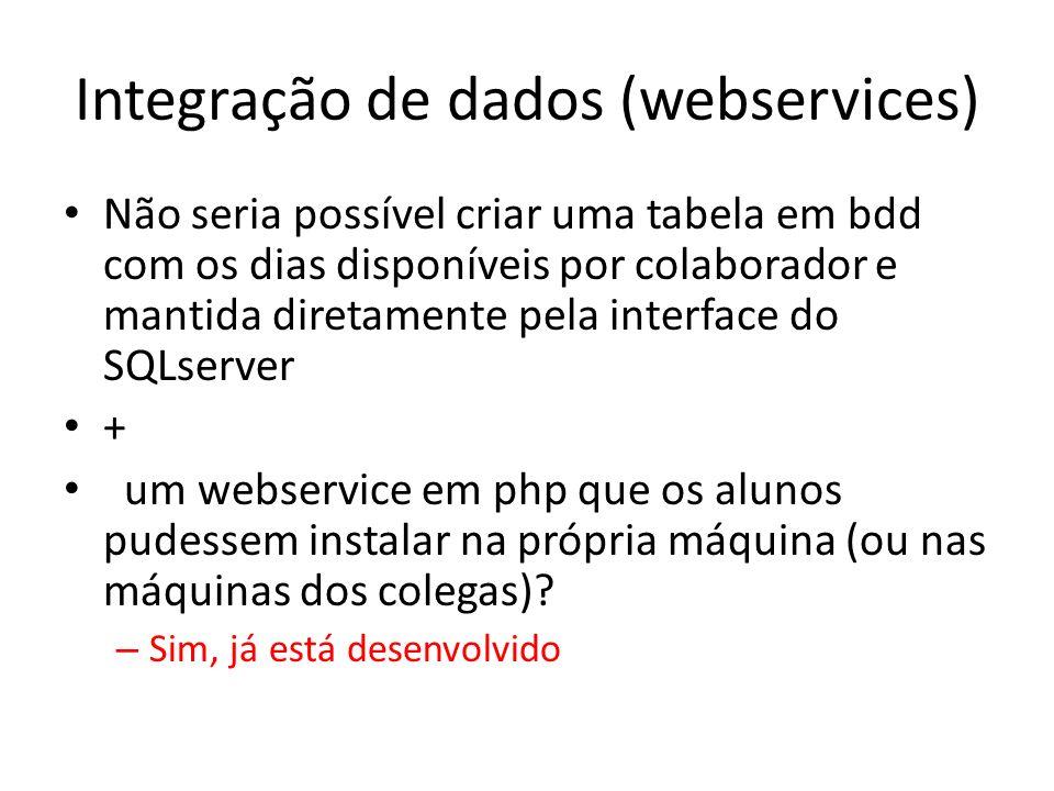 Integração de dados (webservices) Não seria possível criar uma tabela em bdd com os dias disponíveis por colaborador e mantida diretamente pela interf