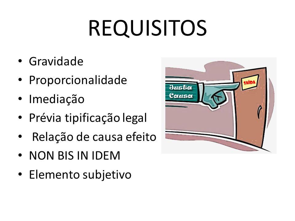 REQUISITOS Gravidade Proporcionalidade Imediação Prévia tipificação legal Relação de causa efeito NON BIS IN IDEM Elemento subjetivo