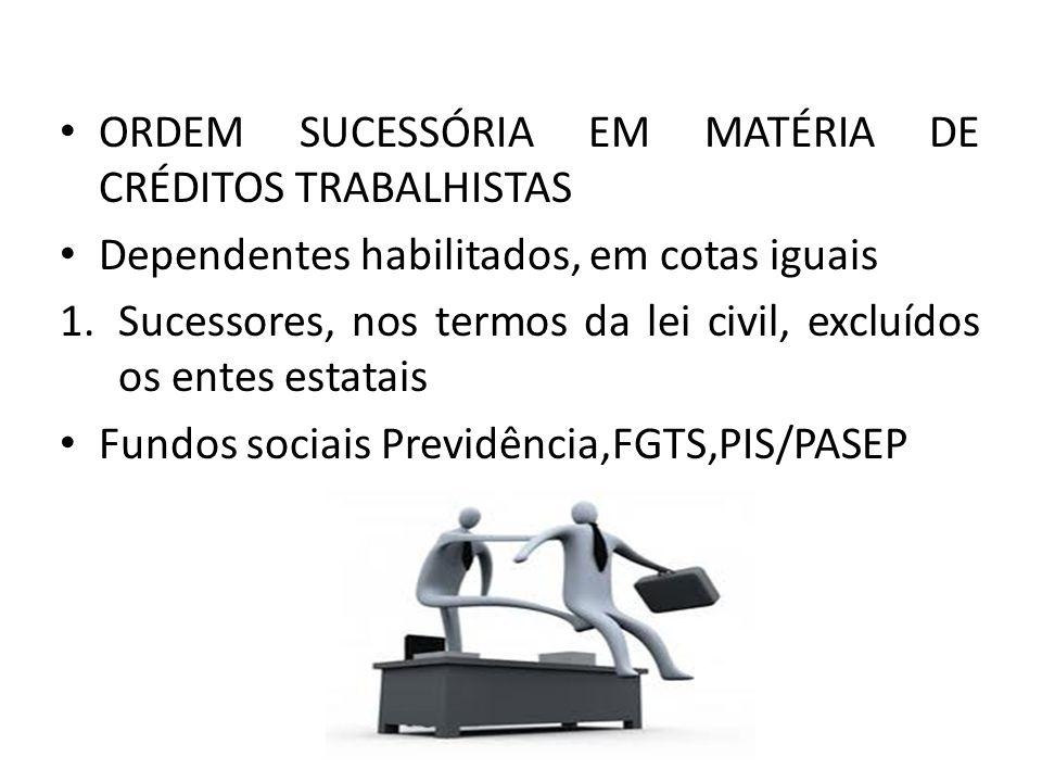 ORDEM SUCESSÓRIA EM MATÉRIA DE CRÉDITOS TRABALHISTAS Dependentes habilitados, em cotas iguais 1.Sucessores, nos termos da lei civil, excluídos os ente