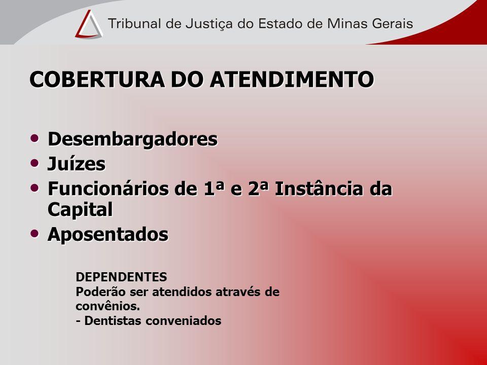 COBERTURA DO ATENDIMENTO Desembargadores Desembargadores Juízes Juízes Funcionários de 1ª e 2ª Instância da Capital Funcionários de 1ª e 2ª Instância