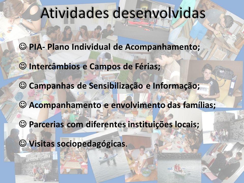 Atividades desenvolvidas PIA- Plano Individual de Acompanhamento; Intercâmbios e Campos de Férias; Campanhas de Sensibilização e Informação; Acompanha