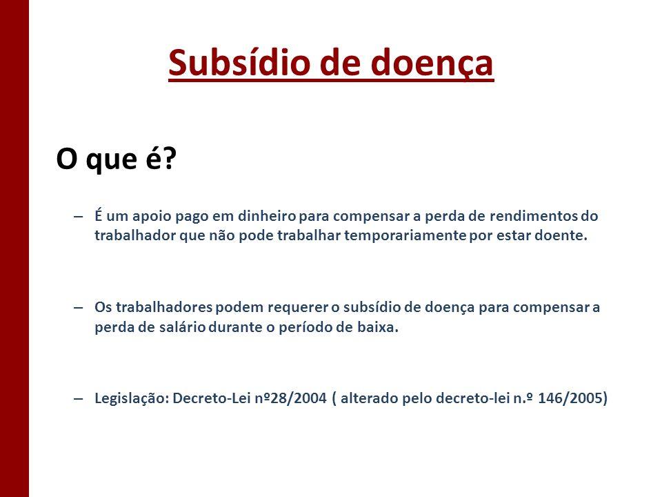 Diligências para receber o subsídio Início do pagamento e Período de espera ( art.