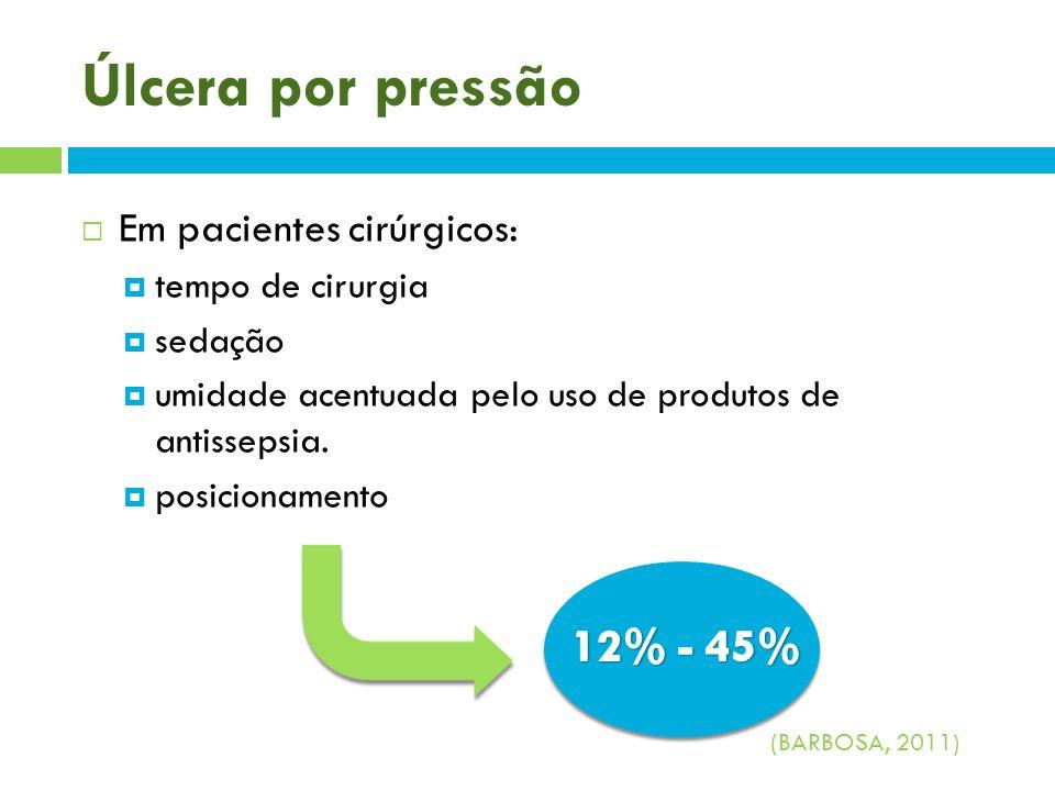 Úlcera por pressão Em pacientes cirúrgicos: tempo de cirurgia sedação umidade acentuada pelo uso de produtos de antissepsia. posicionamento (BARBOSA,