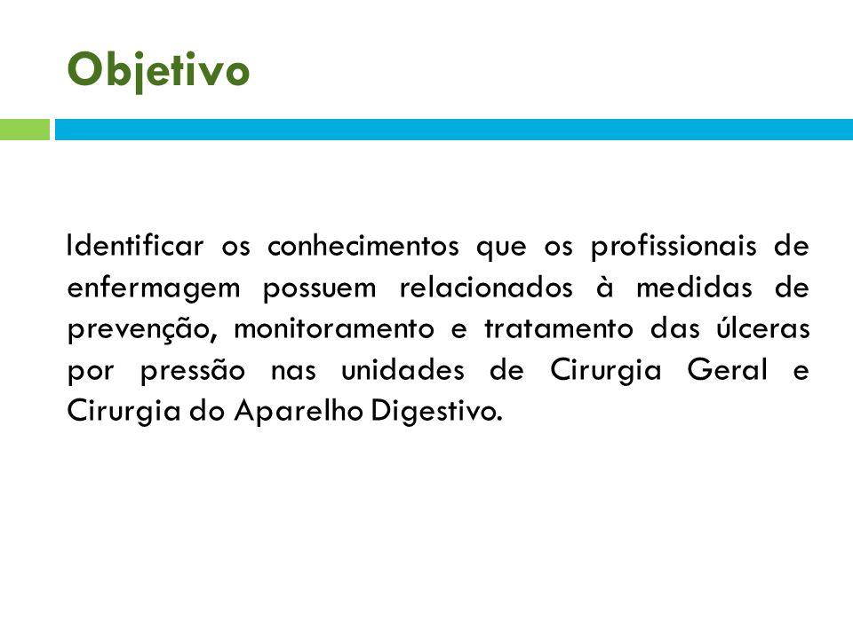 Metodologia Local: Setores de Cirurgia Geral e Cirurgia do Aparelho Digestivo de um hospital universitário de nível terciário de Curitiba.