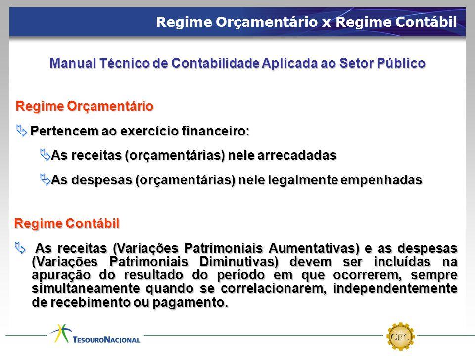 Regime Orçamentário x Regime Contábil Regime Orçamentário Pertencem ao exercício financeiro: Pertencem ao exercício financeiro: As receitas (orçamentá
