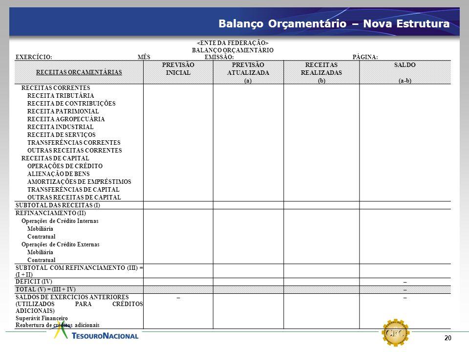 20 BALANÇO ORÇAMENTÁRIO EXERCÍCIO: MÊS EMISSÃO: PÁGINA: PREVISÃO RECEITASSALDO RECEITAS ORÇAMENTÁRIAS INICIALATUALIZADAREALIZADAS (a)(b)(a-b) RECEITAS