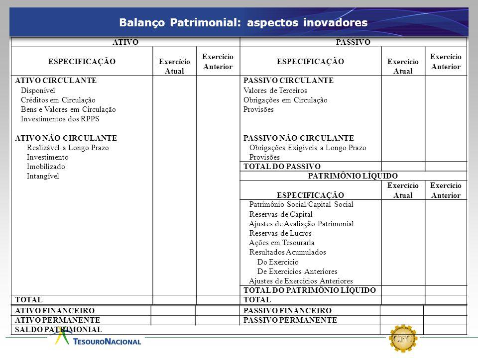 Balanço Patrimonial: aspectos inovadores ATIVOPASSIVO ESPECIFICAÇÃO Exercício Atual Exercício Anterior ESPECIFICAÇÃO Exercício Atual Exercício Anterio