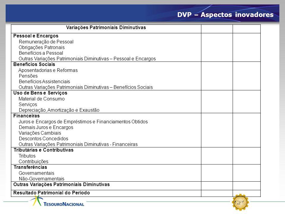 DVP – Aspectos inovadores Variações Patrimoniais Diminutivas Pessoal e Encargos Remuneração de Pessoal Obrigações Patronais Benefícios a Pessoal Outra