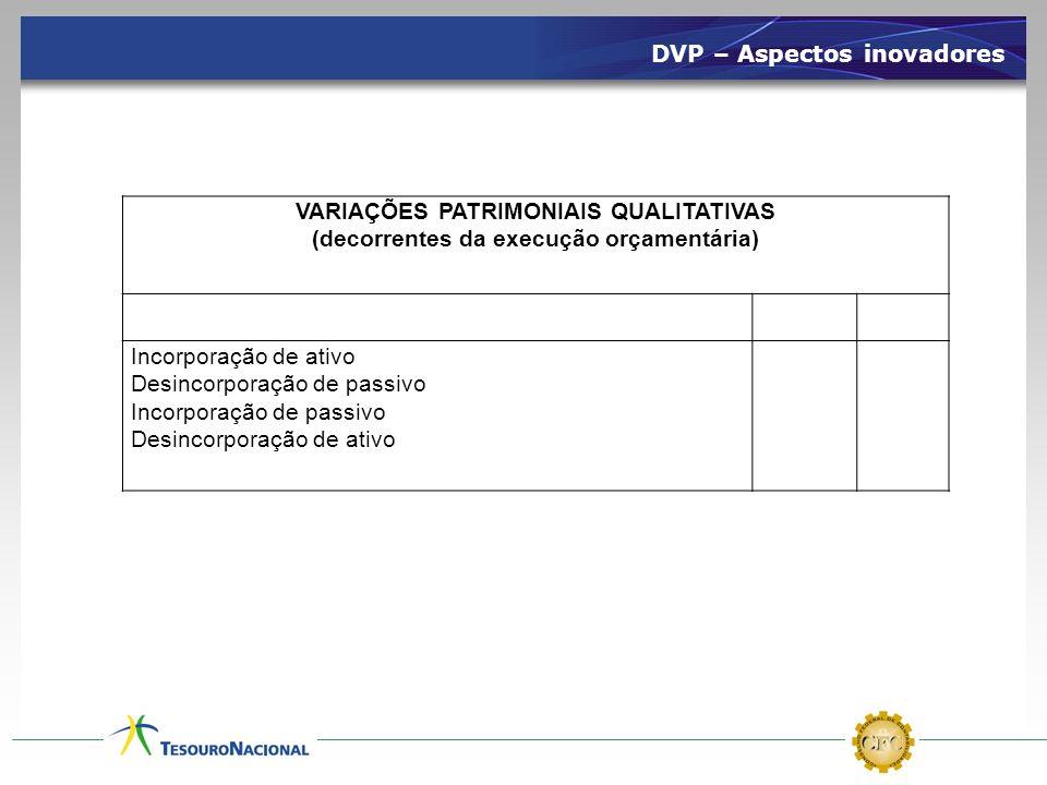 DVP – Aspectos inovadores VARIAÇÕES PATRIMONIAIS QUALITATIVAS (decorrentes da execução orçamentária) Incorporação de ativo Desincorporação de passivo
