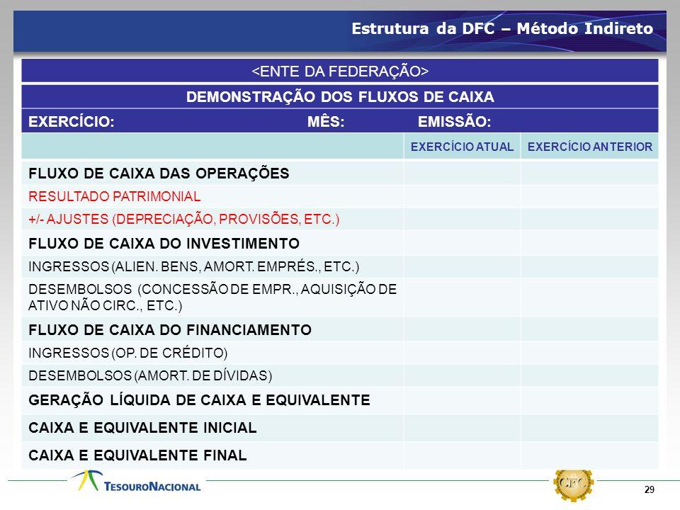 29 DEMONSTRAÇÃO DOS FLUXOS DE CAIXA EXERCÍCIO: MÊS: EMISSÃO: EXERCÍCIO ATUALEXERCÍCIO ANTERIOR FLUXO DE CAIXA DAS OPERAÇÕES RESULTADO PATRIMONIAL +/-