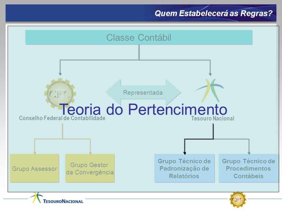 28 Estrutura da DFC – método direto DEMONSTRAÇÃO DOS FLUXOS DE CAIXA EXERCÍCIO: MÊS: EMISSÃO: EXERCÍCIO ATUALEXERCÍCIO ANTERIOR FLUXO DE CAIXA DAS OPERAÇÕES INGRESSOS (REC.