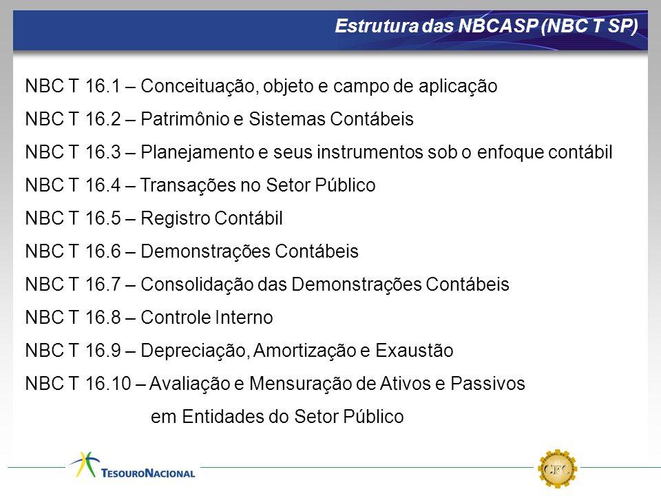 Estrutura das NBCASP (NBC T SP) NBC T 16.1 – Conceituação, objeto e campo de aplicação NBC T 16.2 – Patrimônio e Sistemas Contábeis NBC T 16.3 – Plane