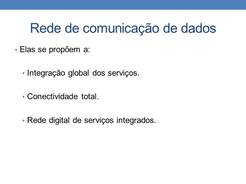 Rede de comunicação de dados Elas se propõem a: Integração global dos serviços. Conectividade total. Rede digital de serviços integrados.