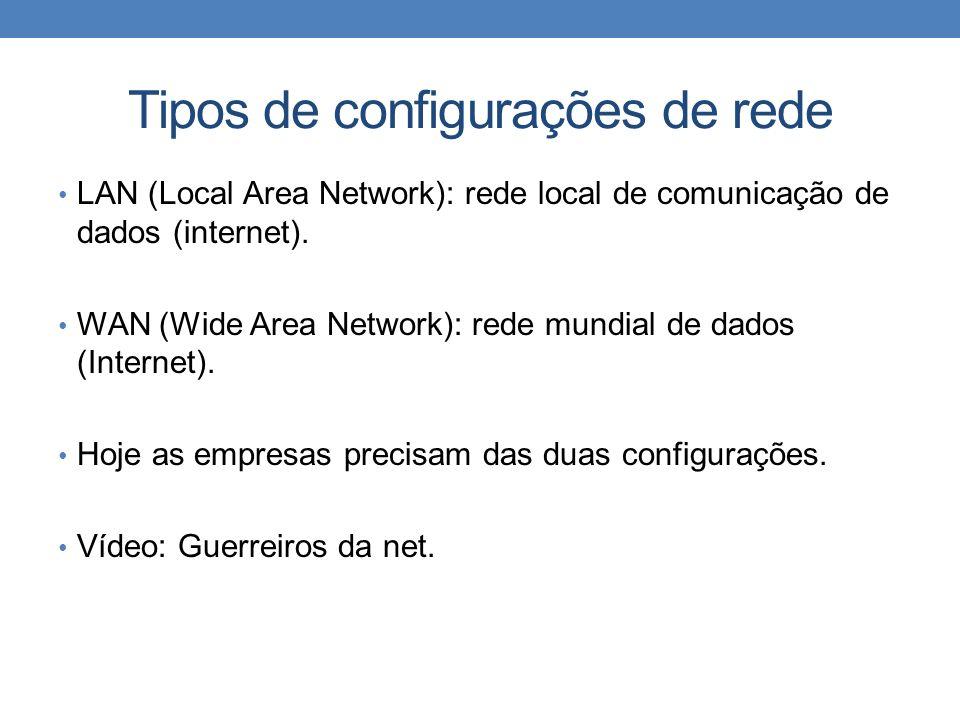 Tipos de configurações de rede LAN (Local Area Network): rede local de comunicação de dados (internet). WAN (Wide Area Network): rede mundial de dados