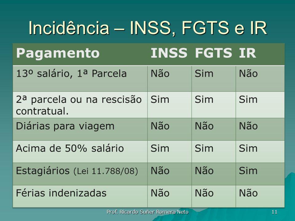 Incidência – INSS, FGTS e IR Prof. Ricardo Suñer Romera Neto 11