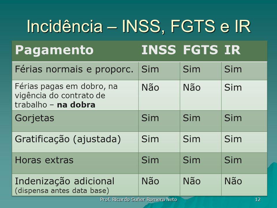 Incidência – INSS, FGTS e IR Prof. Ricardo Suñer Romera Neto 12