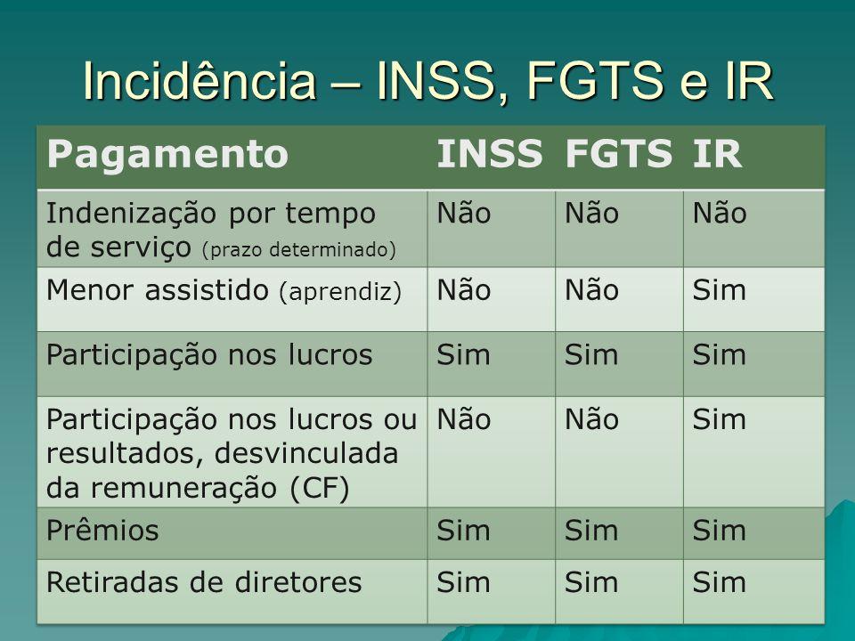 Incidência – INSS, FGTS e IR Prof. Ricardo Suñer Romera Neto 13
