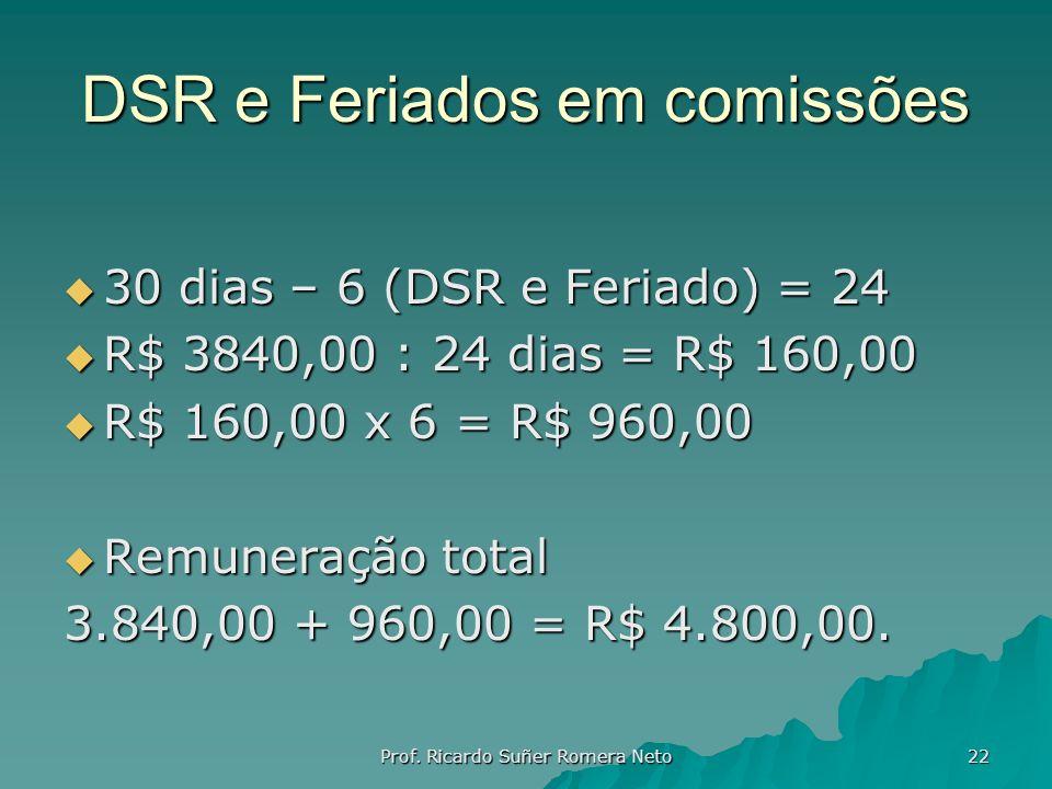 DSR e Feriados em comissões 30 dias – 6 (DSR e Feriado) = 24 30 dias – 6 (DSR e Feriado) = 24 R$ 3840,00 : 24 dias = R$ 160,00 R$ 3840,00 : 24 dias =