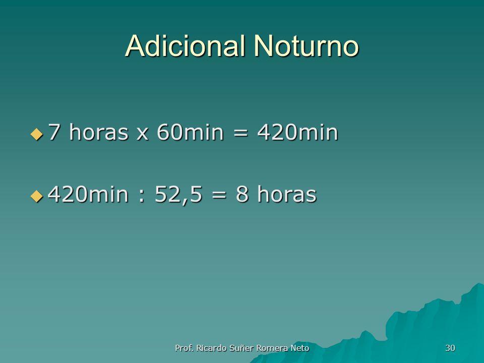 Adicional Noturno 7 horas x 60min = 420min 7 horas x 60min = 420min 420min : 52,5 = 8 horas 420min : 52,5 = 8 horas Prof. Ricardo Suñer Romera Neto 30