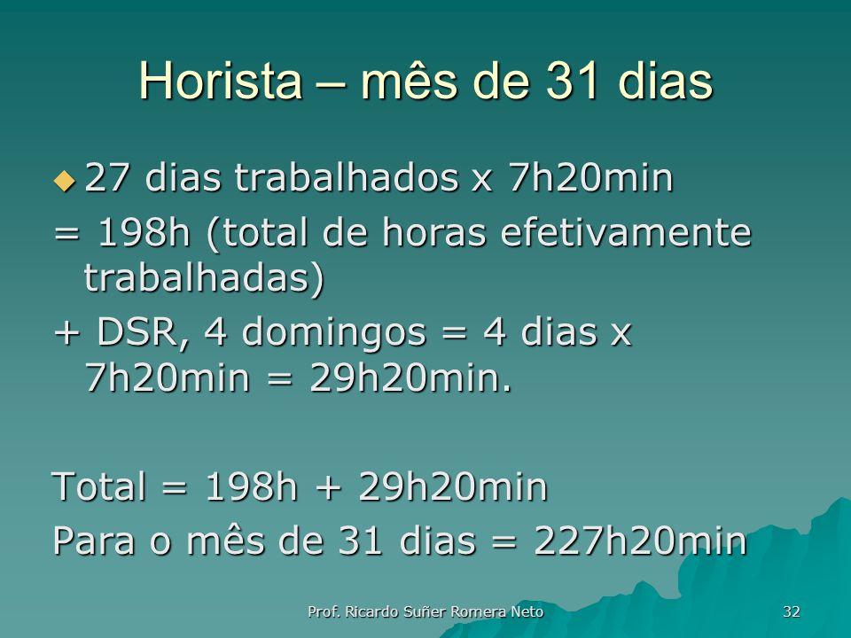 Horista – mês de 31 dias 27 dias trabalhados x 7h20min 27 dias trabalhados x 7h20min = 198h (total de horas efetivamente trabalhadas) + DSR, 4 domingo