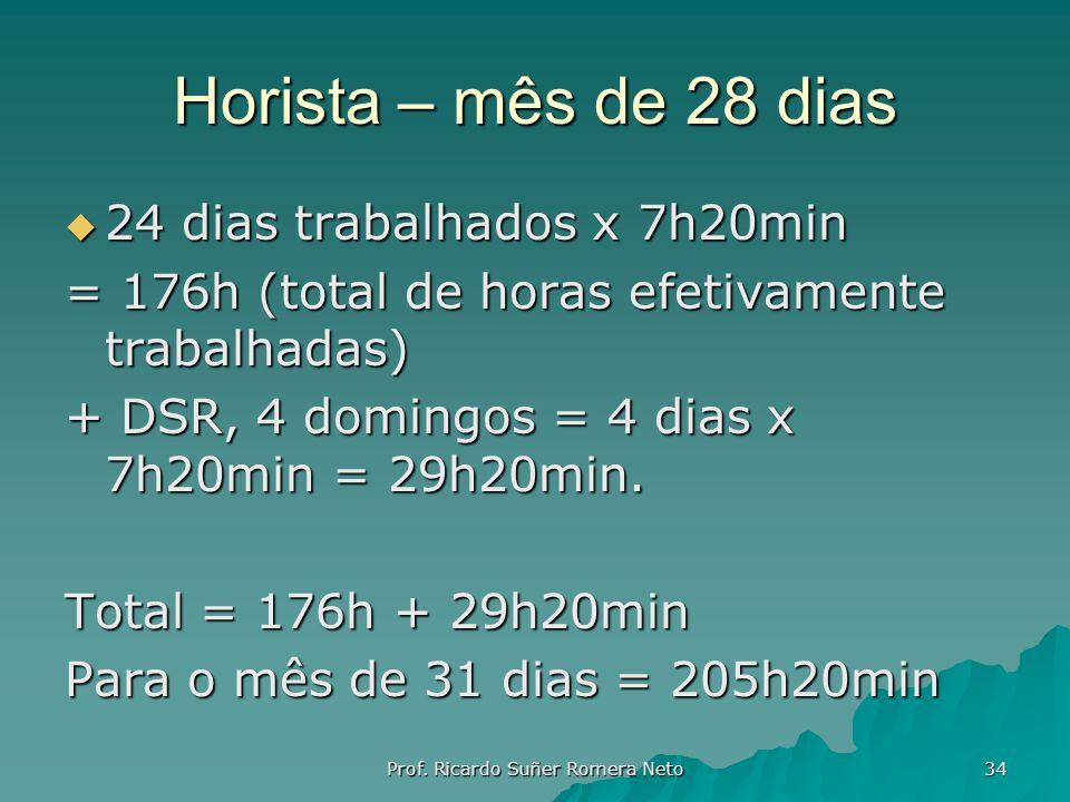 Horista – mês de 28 dias 24 dias trabalhados x 7h20min 24 dias trabalhados x 7h20min = 176h (total de horas efetivamente trabalhadas) + DSR, 4 domingo