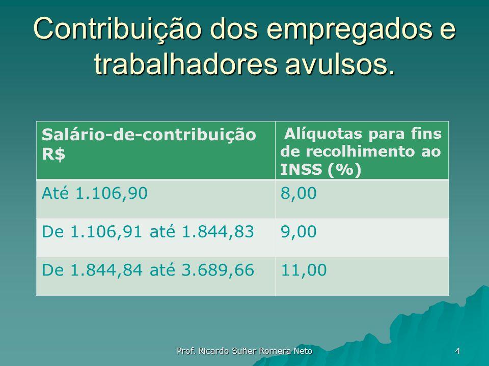 Contribuição dos empregados e trabalhadores avulsos. Prof. Ricardo Suñer Romera Neto 4 Salário-de-contribuição R$ Alíquotas para fins de recolhimento