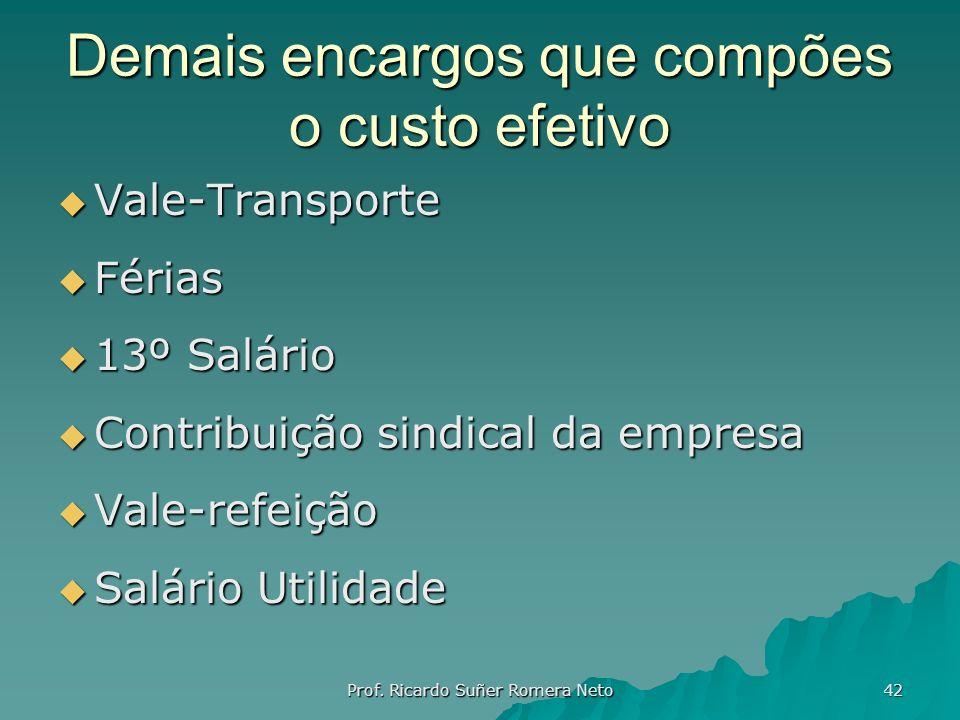 Demais encargos que compões o custo efetivo Vale-Transporte Vale-Transporte Férias Férias 13º Salário 13º Salário Contribuição sindical da empresa Con