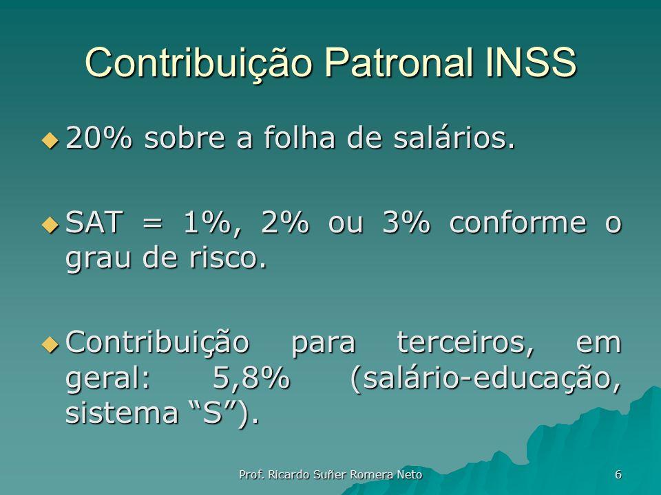 Contribuição Patronal INSS 20% sobre a folha de salários. 20% sobre a folha de salários. SAT = 1%, 2% ou 3% conforme o grau de risco. SAT = 1%, 2% ou