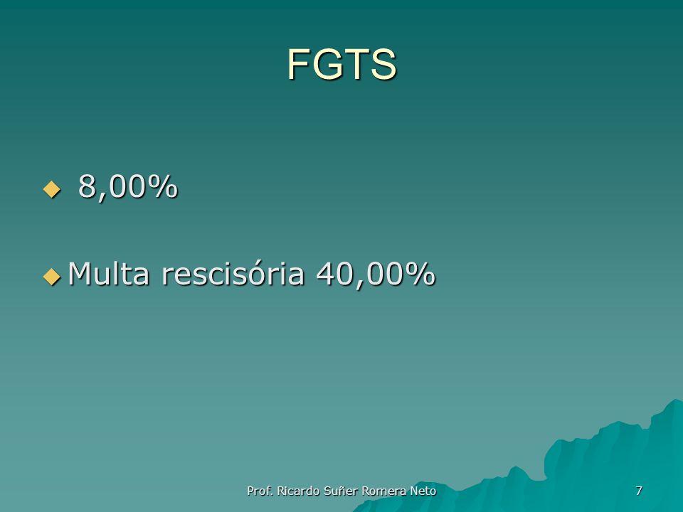 FGTS 8,00% 8,00% Multa rescisória 40,00% Multa rescisória 40,00% Prof. Ricardo Suñer Romera Neto 7