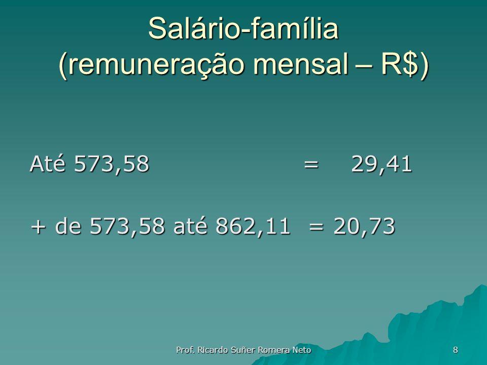 Salário-família (remuneração mensal – R$) Até 573,58 = 29,41 + de 573,58 até 862,11 = 20,73 Prof. Ricardo Suñer Romera Neto 8