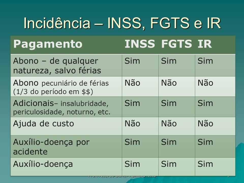 Incidência – INSS, FGTS e IR Prof. Ricardo Suñer Romera Neto 10