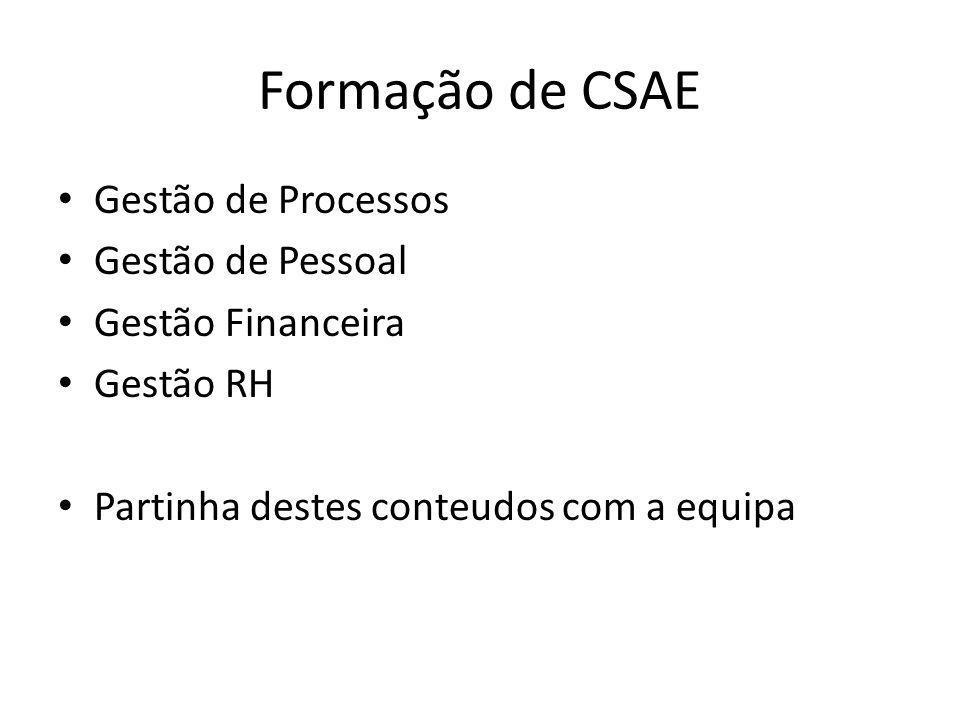 Formação de CSAE Gestão de Processos Gestão de Pessoal Gestão Financeira Gestão RH Partinha destes conteudos com a equipa