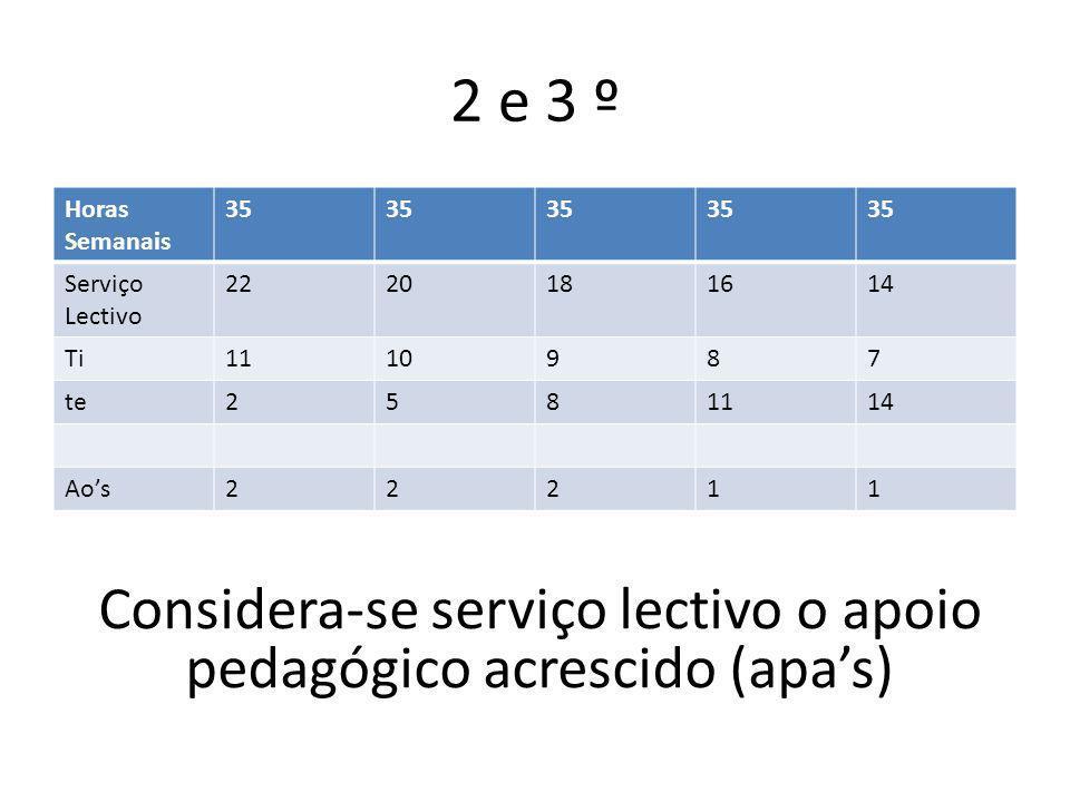 2 e 3 º Horas Semanais 35 Serviço Lectivo 2220181614 Ti1110987 te2581114 Aos22211 Considera-se serviço lectivo o apoio pedagógico acrescido (apas)