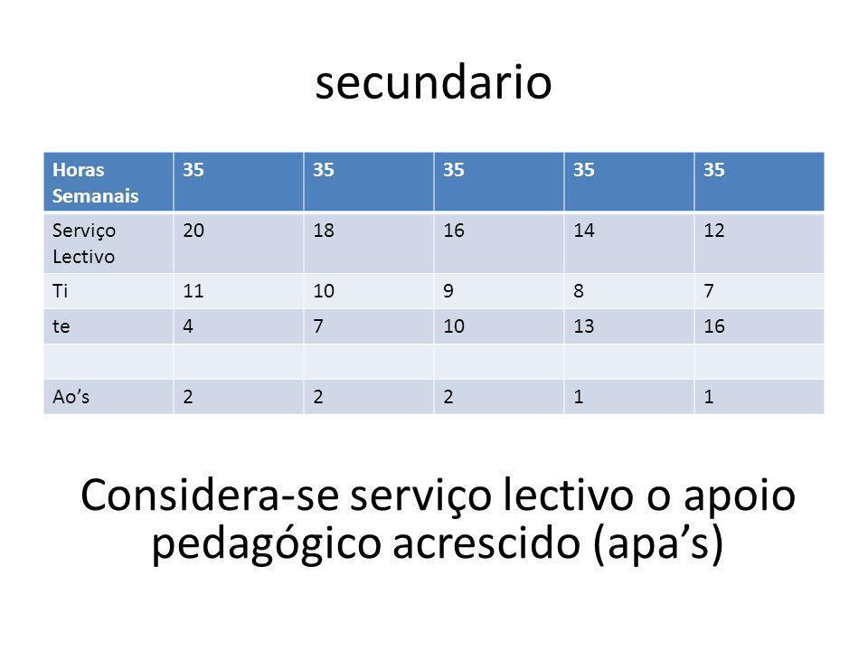 secundario Horas Semanais 35 Serviço Lectivo 2018161412 Ti1110987 te47101316 Aos22211 Considera-se serviço lectivo o apoio pedagógico acrescido (apas)