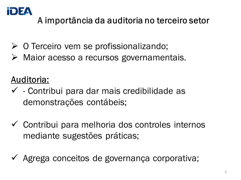 A importância da auditoria no terceiro setor O Terceiro vem se profissionalizando; Maior acesso a recursos governamentais. Auditoria: - Contribui para
