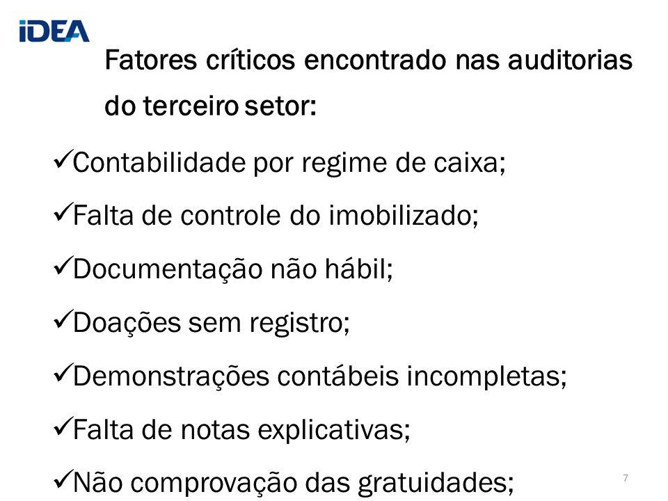 Fatores críticos encontrado nas auditorias do terceiro setor: Contabilidade por regime de caixa; Falta de controle do imobilizado; Documentação não há