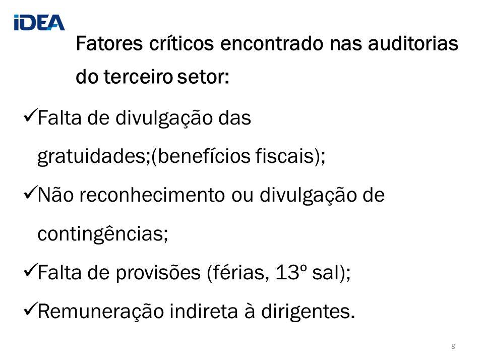 Fatores críticos encontrado nas auditorias do terceiro setor: Falta de divulgação das gratuidades;(benefícios fiscais); Não reconhecimento ou divulgaç