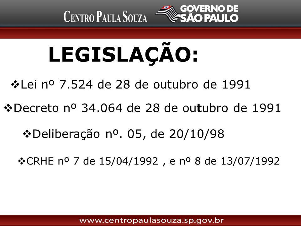 LEGISLAÇÃO: Lei nº 7.524 de 28 de outubro de 1991 Decreto nº 34.064 de 28 de outubro de 1991 Deliberação nº. 05, de 20/10/98 CRHE nº 7 de 15/04/1992,