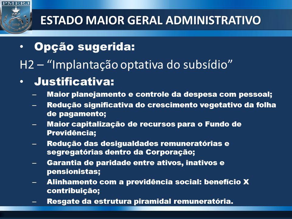 Opção sugerida: H2 – Implantação optativa do subsídio Justificativa: – Maior planejamento e controle da despesa com pessoal; – Redução significativa d