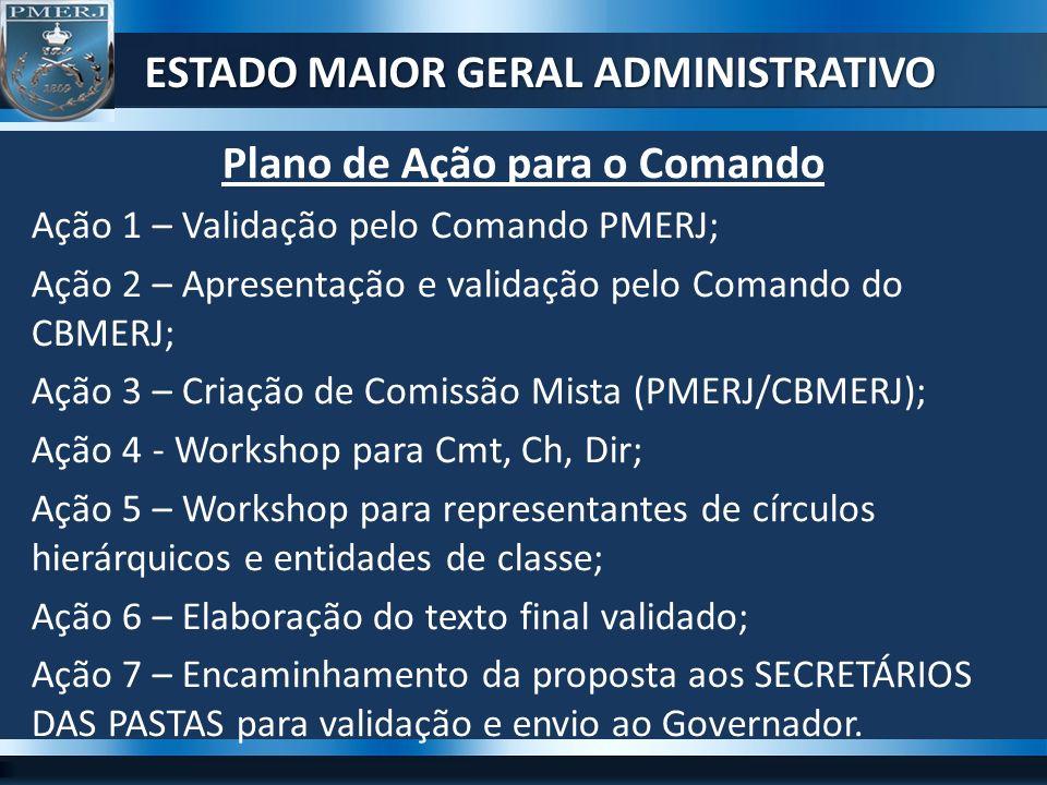 Plano de Ação para o Comando Ação 1 – Validação pelo Comando PMERJ; Ação 2 – Apresentação e validação pelo Comando do CBMERJ; Ação 3 – Criação de Comi