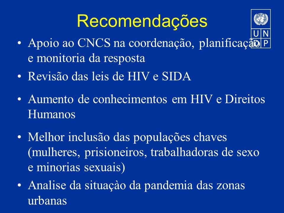 Recomendações Apoio ao CNCS na coordenação, planificação e monitoria da resposta Revisão das leis de HIV e SIDA Aumento de conhecimentos em HIV e Direitos Humanos Melhor inclusão das populações chaves (mulheres, prisioneiros, trabalhadoras de sexo e minorias sexuais) Analise da situaçào da pandemia das zonas urbanas