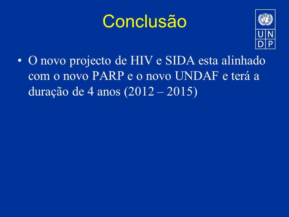 Conclusão O novo projecto de HIV e SIDA esta alinhado com o novo PARP e o novo UNDAF e terá a duração de 4 anos (2012 – 2015)