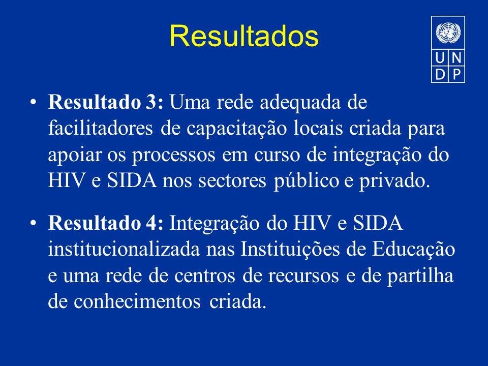Resultados Resultado 3: Uma rede adequada de facilitadores de capacitação locais criada para apoiar os processos em curso de integração do HIV e SIDA nos sectores público e privado.